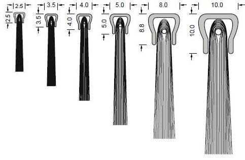 gama burletes cepillos obturacion disponibles