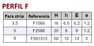 tabla de medidas perfil aluminio en forma de F