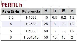 Medidas perfil de aluminio en forma de h